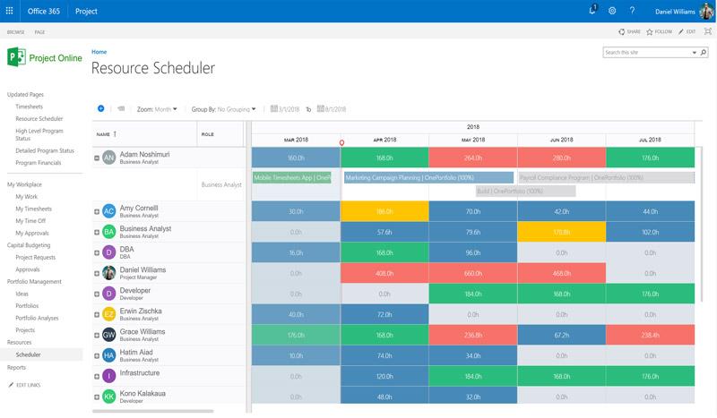 Resource Capacity Planner Excel