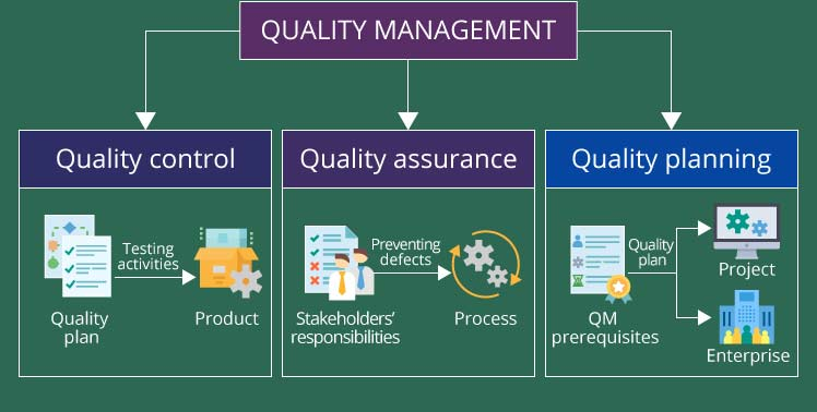 Construction-Quality-Plan-Template