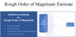 Rough Order of Magnitude Estimate