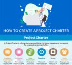 PMP Project Charter Template Excel