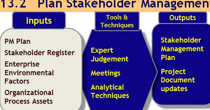 Stakeholder-Engagement-Strategy-Template