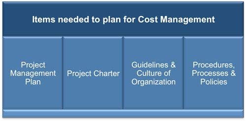 cost management in project management