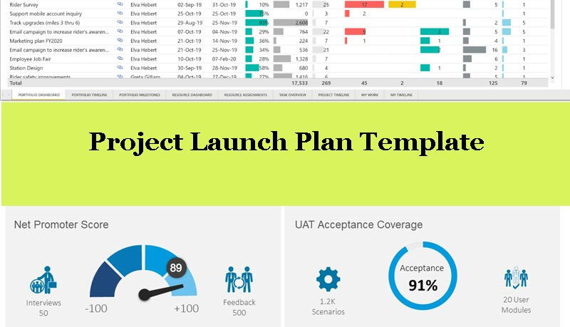 Project-launch-Plan-Template