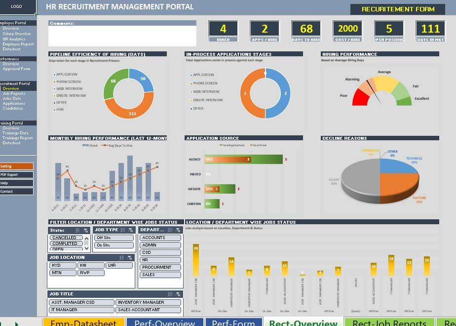 Recruitment-Dashboard-Excel