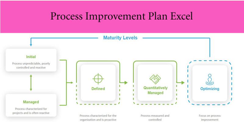 process-improvement-plan-template-excel