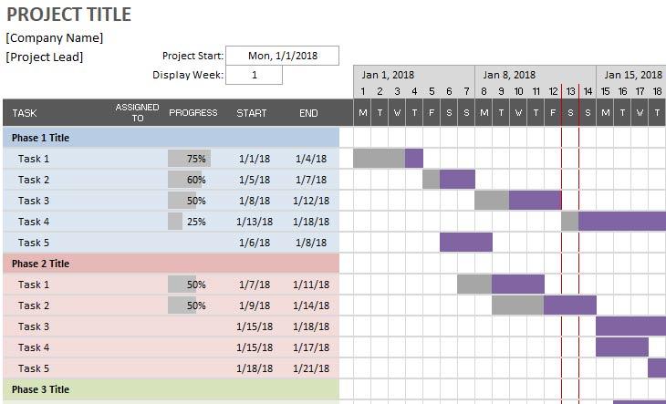 Gantt Chart Excel Template with Subtasks