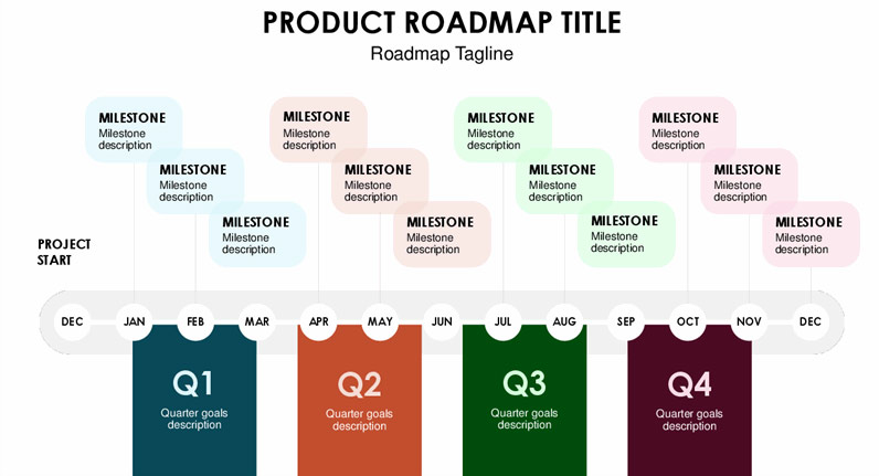 Project Roadmap Template PPT